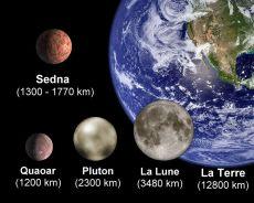 La taille de Sedna comparée à celles d'autres corps du Système solaire (75 ko)
